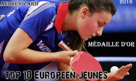 Médaille d'Or pour Audrey Zarif – Résultats du Top 10 Européens Jeunes