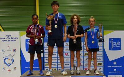 Résultats des Championnats de France Benjamins – Cadets 2017