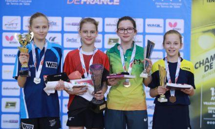 Résultats des Championnats de France Minimes – Juniors 2018