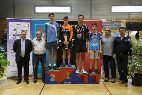 Résultats des finales par classements Poitiers FFTT 2018