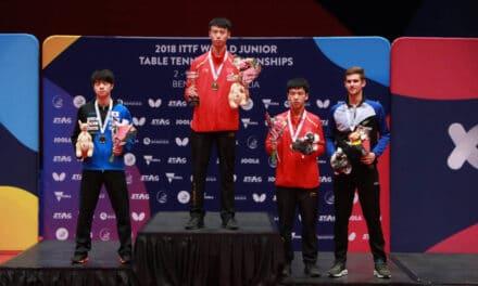 Résultats des Championnats du Monde Juniors