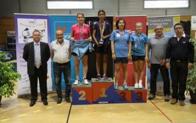 Résultats des Finales Nationales par classements 2019 – FFTT