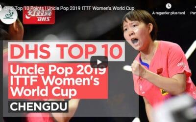 Résultats de la Coupe du Monde féminine 2019