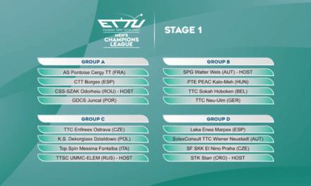 Tirage au sort de la Ligue des Champions et de la Coupe d'Europe 2021